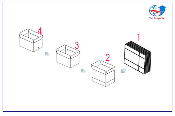 may-mo-thung-carton-tu-dong-(6)